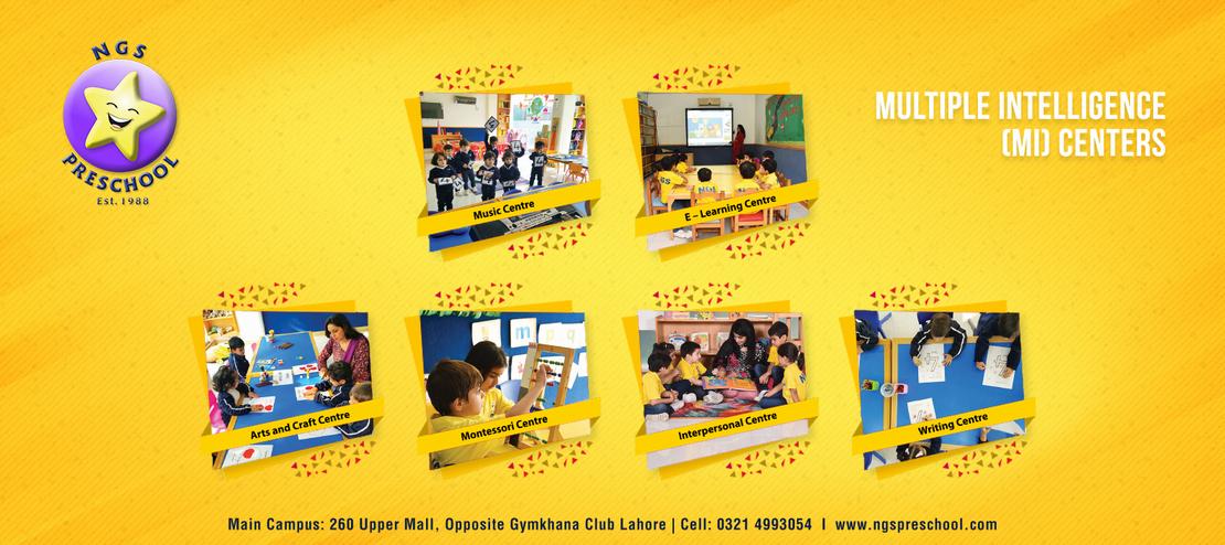 Multiple Intelligence - NGS Preschool as one of top 10 preschools in lahore